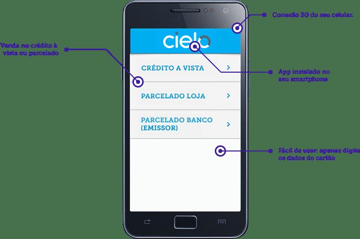 Aceita Cart Es De Cr Dito E D Bito No Seu Celular Creditodeoprim